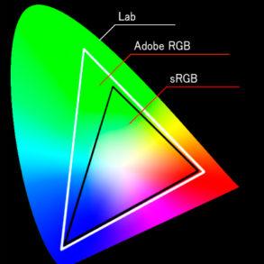profil icc 293x293 - Calibration, calibrage et étalonnage...