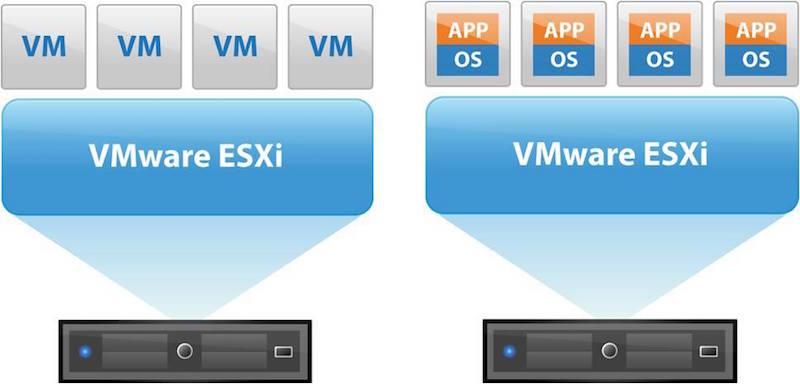 vmware esxi4 - Nouveau projet : HP Microserver G8