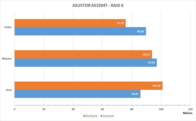 as-3204T-RAID6