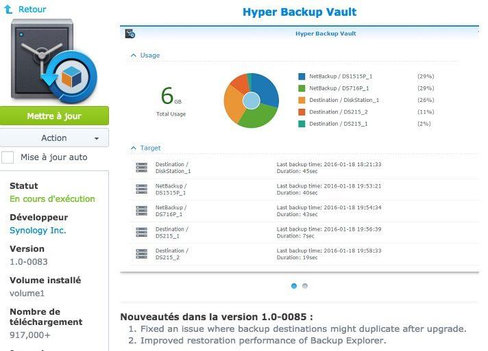 vault synology 712x513 - NAS - Synology DSM 6.0.1 et mise à jour d'applications