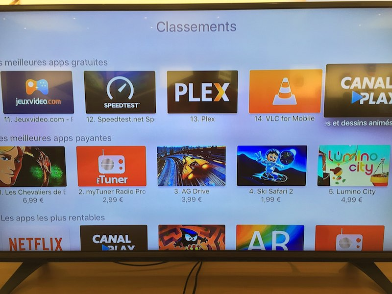 Synology et Apple TV 4 - Cachem