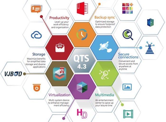 QNAP QTS 4.3 700x513 - NAS - Qnap lance QTS 4.3 en Bêta