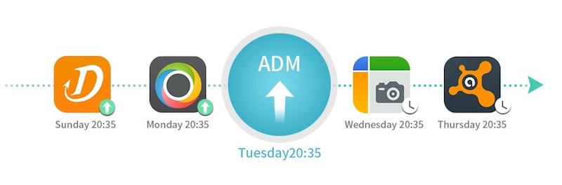 adm firmware update - NAS - ASUSTOR lance ADM 2.7 Beta