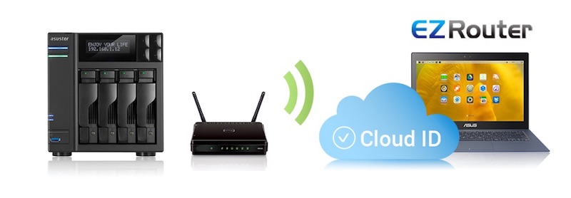 cloud id ez router - NAS - ASUSTOR lance ADM 2.7 Beta
