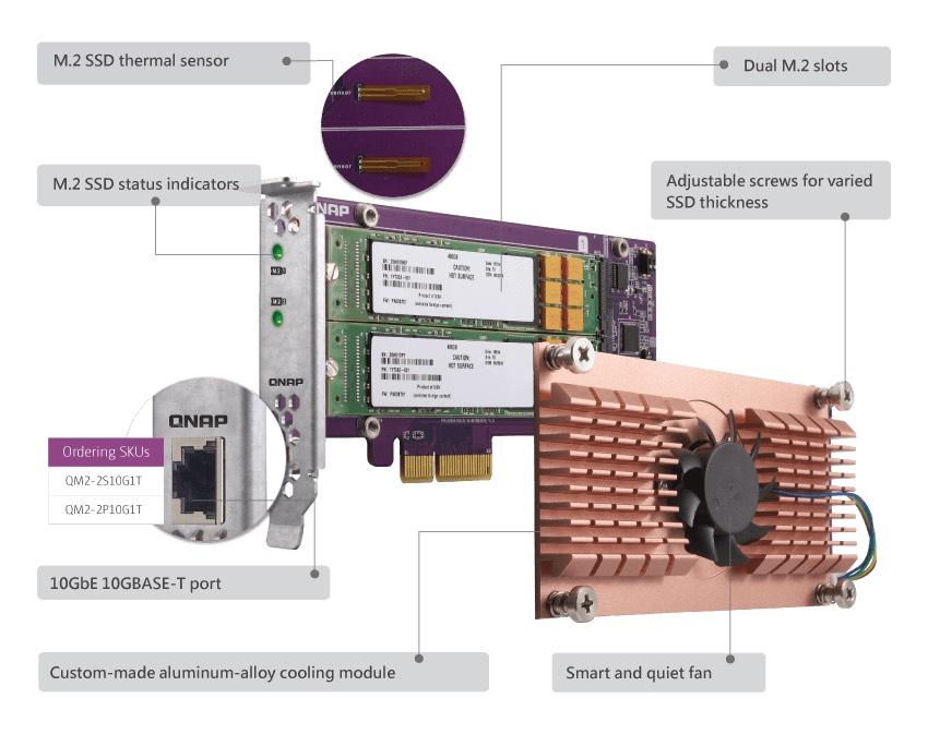 QNAP QM2 - Qnap s'apprête à lancer la gamme TS-x53B : TS-253B, TS-453B, TS-653B