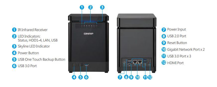 qnap ts 453bmini connectique - QNAP annonce le TS-453Bmini