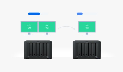 migration vm - Virtualiser Windows, Linux et DSM sur un NAS Synology c'est désormais possible