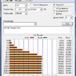 test wd passport ssd ntfs atto 150x150 - Test du WD My Passport SSD