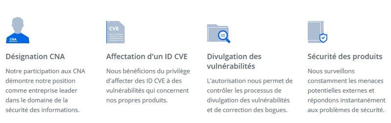 Synology vulnerabilites min - Synology continue de mettre l'accent sur la sécurité dans ses produits (NAS et routeurs)