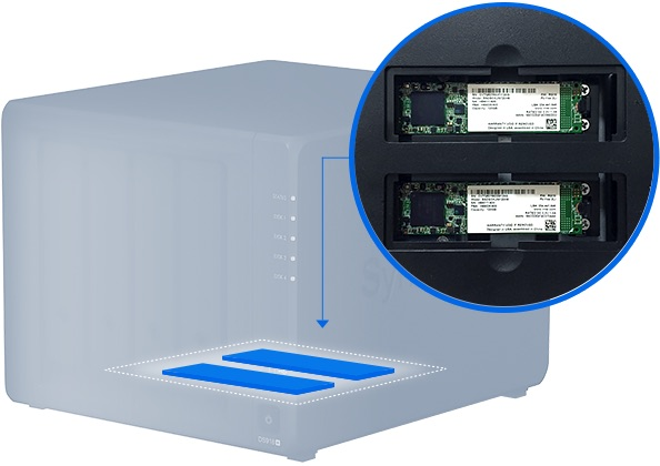 SSD M2 NVMe 2280 - NAS - Synology DS218+ DS718+ et DS918+ (Intel J3355 & J3455, RAM extensible, H.265...)