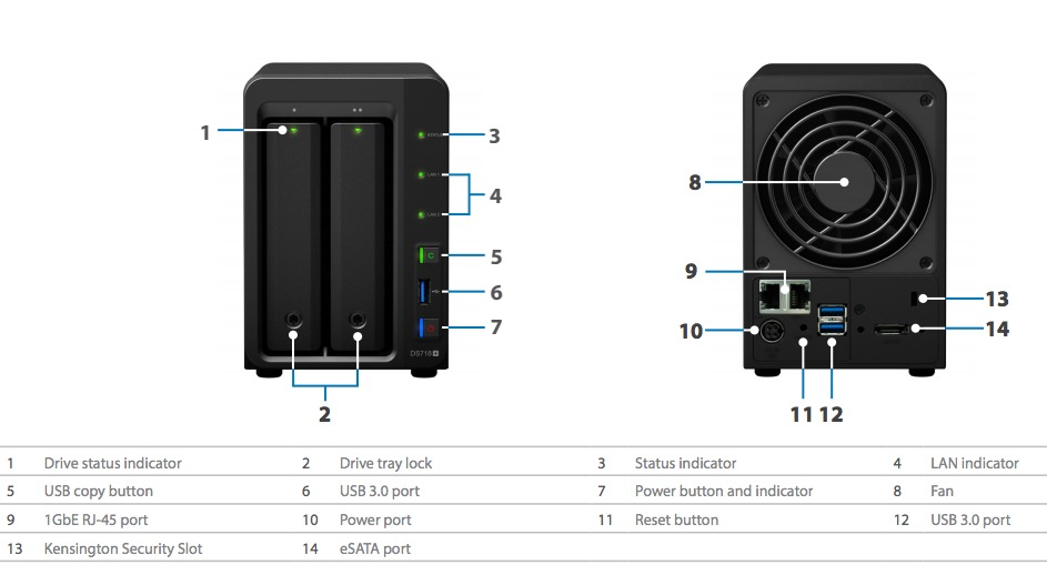 Synology DS718 front rear - NAS - Synology DS218+ et DS718+ fuitent sur Internet