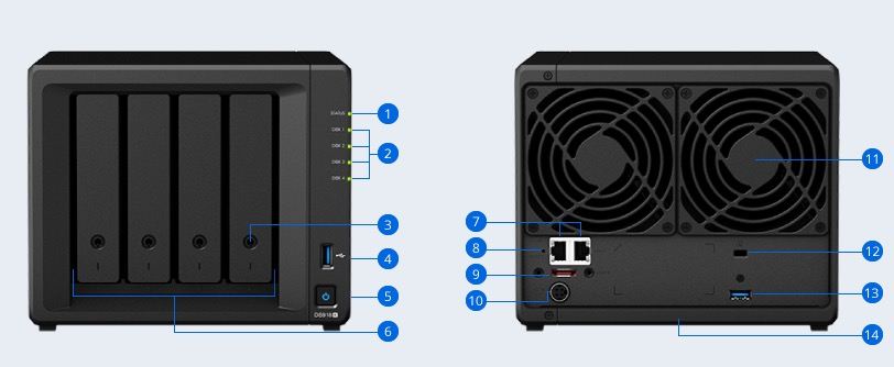 synology DS918plus - NAS - Synology DS218+ DS718+ et DS918+ (Intel J3355 & J3455, RAM extensible, H.265...)