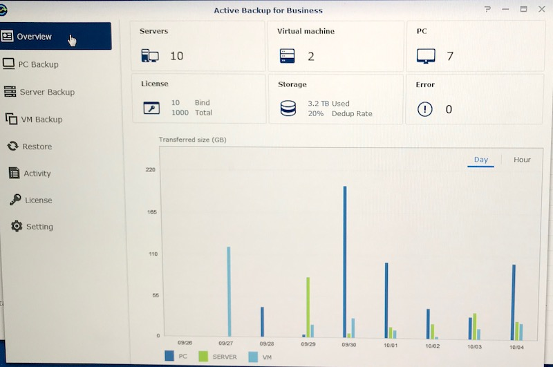 active backup business - Synology 2018 : DS218play, Mesh Router, DSM 6.2, Drive, Moments...