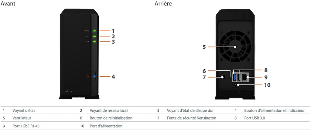 ds 118 synology - Synology lance 3 nouveaux NAS : DS118, DS218j et DS218play