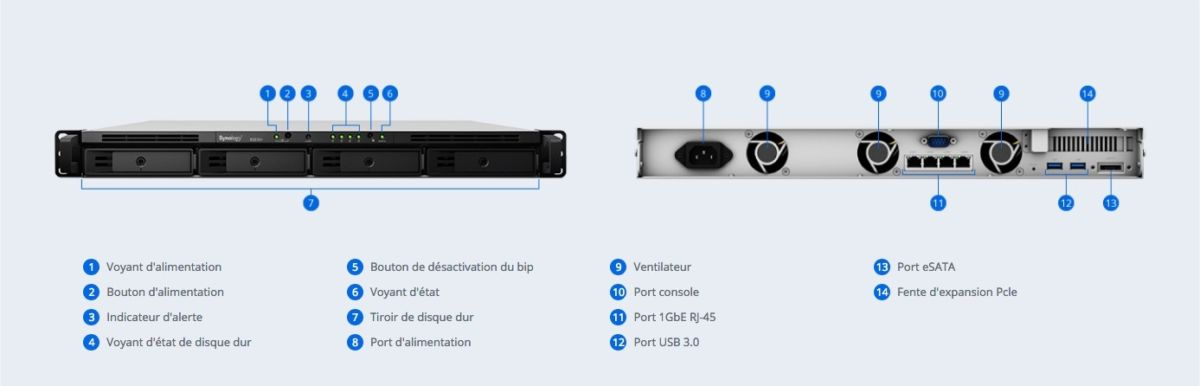 RackStation RS818 - NAS - Synology RackStation RS818+ / RS818RP+