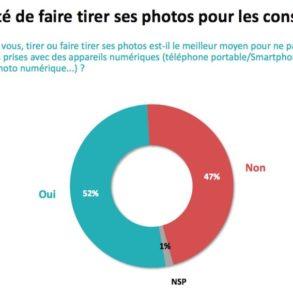 conserver photos 293x293 - Quelles sont les données les plus sensibles sur votre téléphone ?