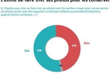 conserver photos 370x247 - Quelles sont les données les plus sensibles sur votre téléphone ?