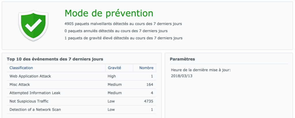 Intrusion Prevention - Vue d'ensemble
