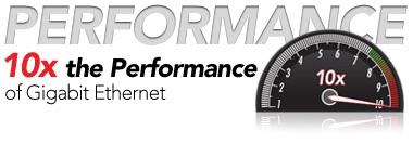 10gbe performance - Sonnet lance un adaptateur Thunderbolt 3 vers 10 Gigabit Ethernet à prix cassé