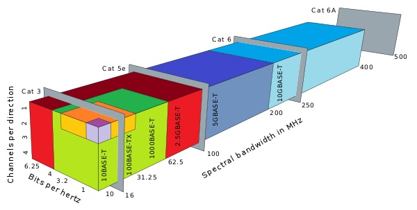 NBASE T 10GBASE T - Buffalo dévoile sa carte réseau PCIe 10 GbE