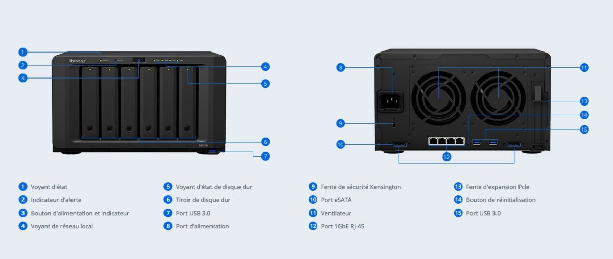 Synology DS1618 avant arriere - NAS - Synology lance le DS1618+