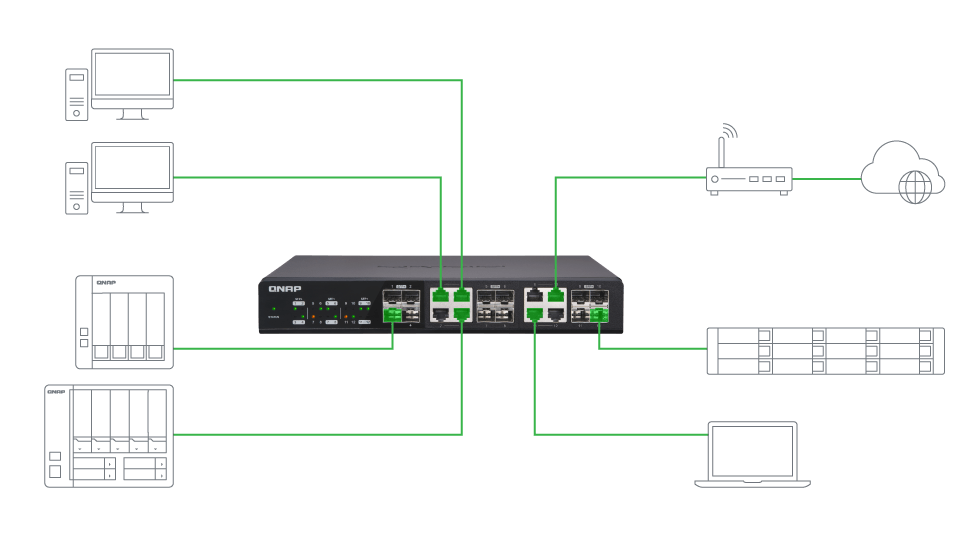 combo - Switch 10 Gbits/s chez QNAP : QSW-804-4C et QSW-1208-8C