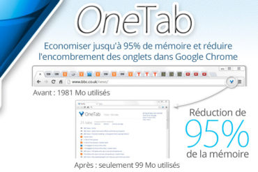OneTab 370x247 - 5 extensions indispensables pour Google Chrome