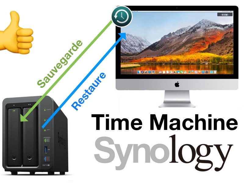 time machine synology - Tuto - Time Machine et NAS Synology