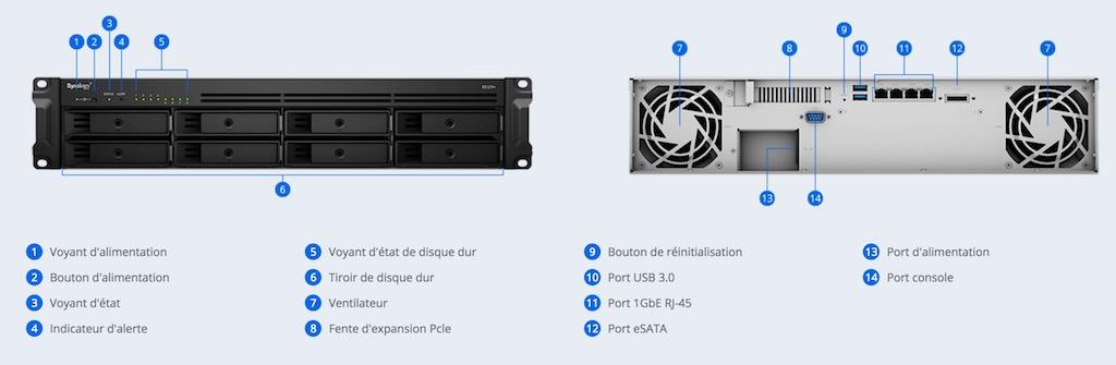 synology RS1219plus - Synology annonce l'arrivée du RackStation RS1219+