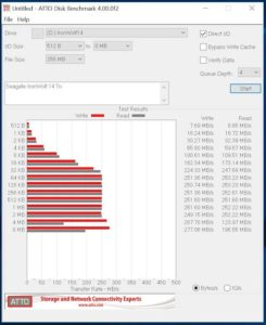 ATTO Ironwolf 14To 245x300 - Test Seagate IronWolf Pro 14 To
