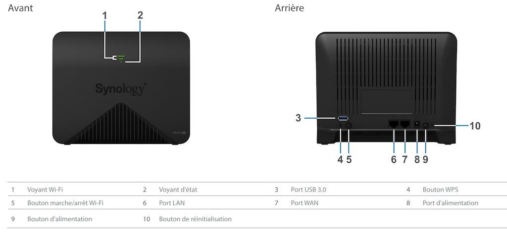 MR2200ac avant arriere - Synology lance le Mesh Router MR2200ac