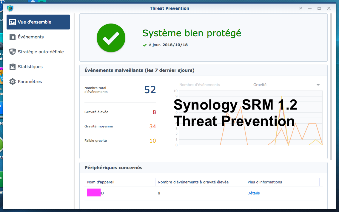 ThreatPrevention Cover - Synology SRM 1.2 - Threat Prevention