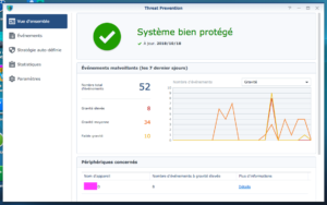 ThreatPrevention VueEnsemble 300x188 - Synology SRM 1.2 - Threat Prevention