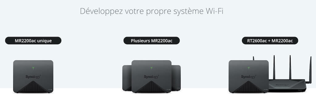combinaison MR2200ac - Synology lance le Mesh Router MR2200ac