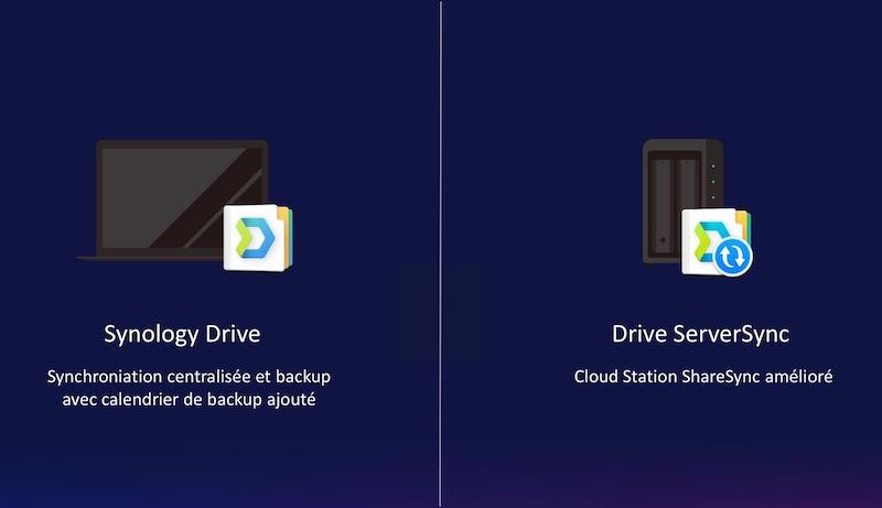 drive drive - Synology DSM 7.0 et SRM 1.2...