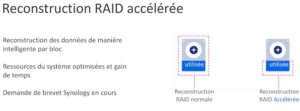 reconstruction RAID acceleree 300x111 - Synology DSM 7.0 et SRM 1.2...
