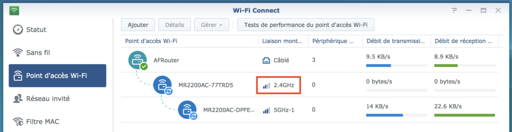 MR2200AC 2.4Ghz 1024x264 - Synology MR2200AC (Mesh) - Tests et Performances