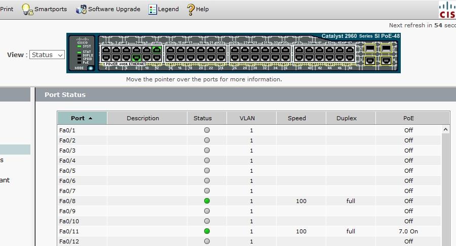 cisco et ubiquiti 2 - Switch Cisco & borne Ubiquiti qui redémarre toute seule... la solution