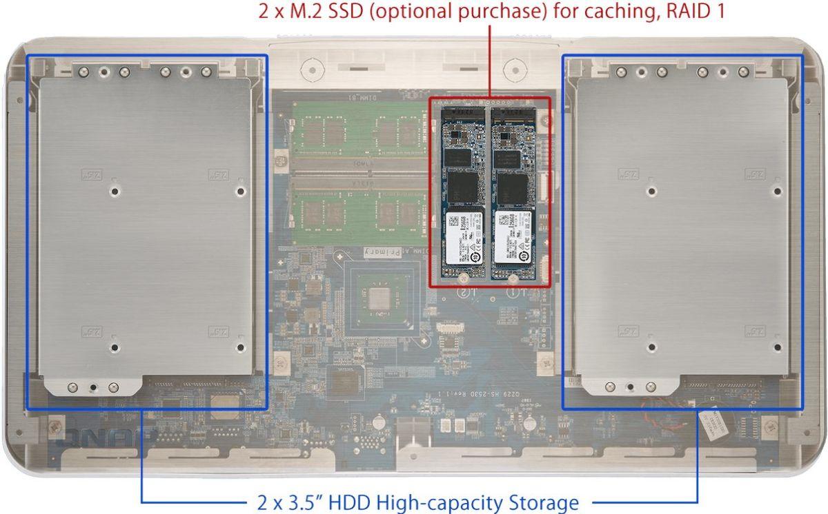 qnap hs 453dx open - Le NAS QNAP HS-453DX est disponible pour tous...