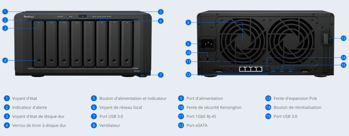 synology DS1819 - Le NAS Synology DS1819+ est lancé...