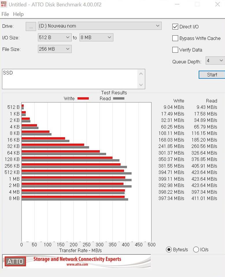 ATTO LaCie SSD - Test LaCie Portable SSD 1To