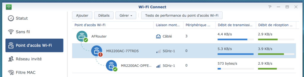 MR2200AC Mal place 1024x261 - Synology MR2200AC (Mesh) - Tests et Performances