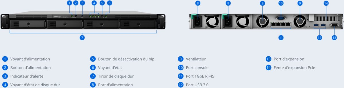 Synology RS1619xs - NAS Synology RS1619xs+... haute performance ?