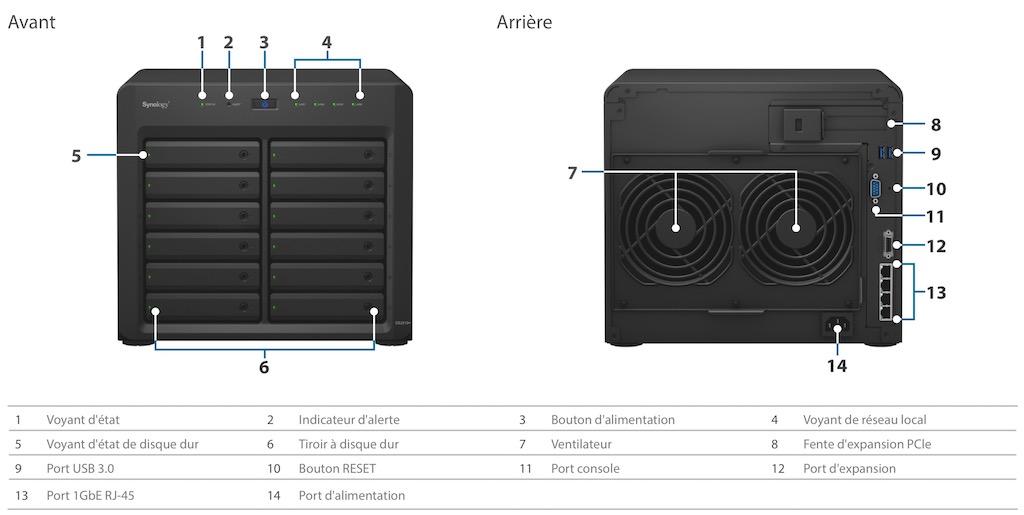 DS2419 - NAS - Synology DS1019+ et DS2419+ sont officiellement lancés