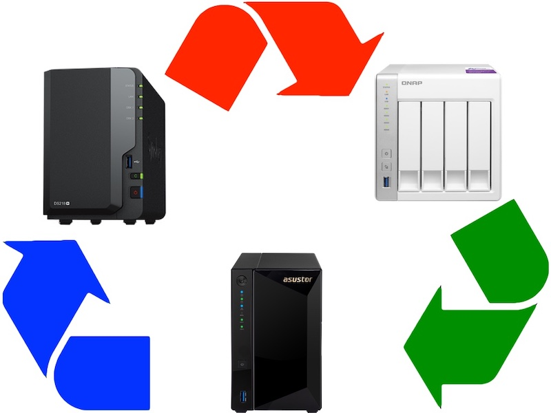 NAS change recycle - Changer de NAS et garder les disques... attention !