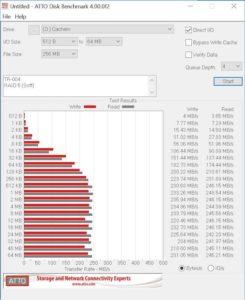 RAID5 SOFT QNAP ATTO 245x300 - Test du QNAP TR-004