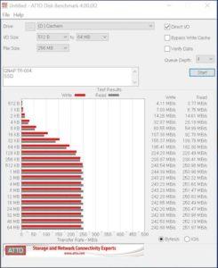 SSD QNAP ATTO 245x300 - Test du QNAP TR-004