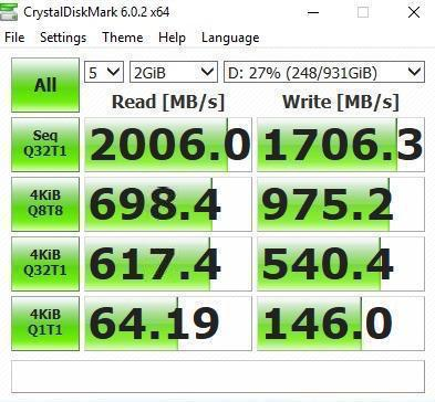 Test Crucial P1 CrystalMark - Test du Crucial P1 1To (NVMe)