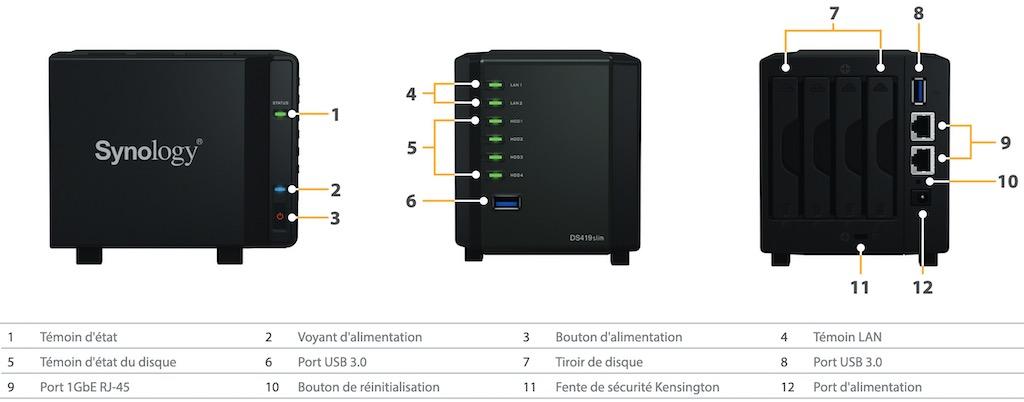 DS419slim materiel - Synology DS419slim est disponible