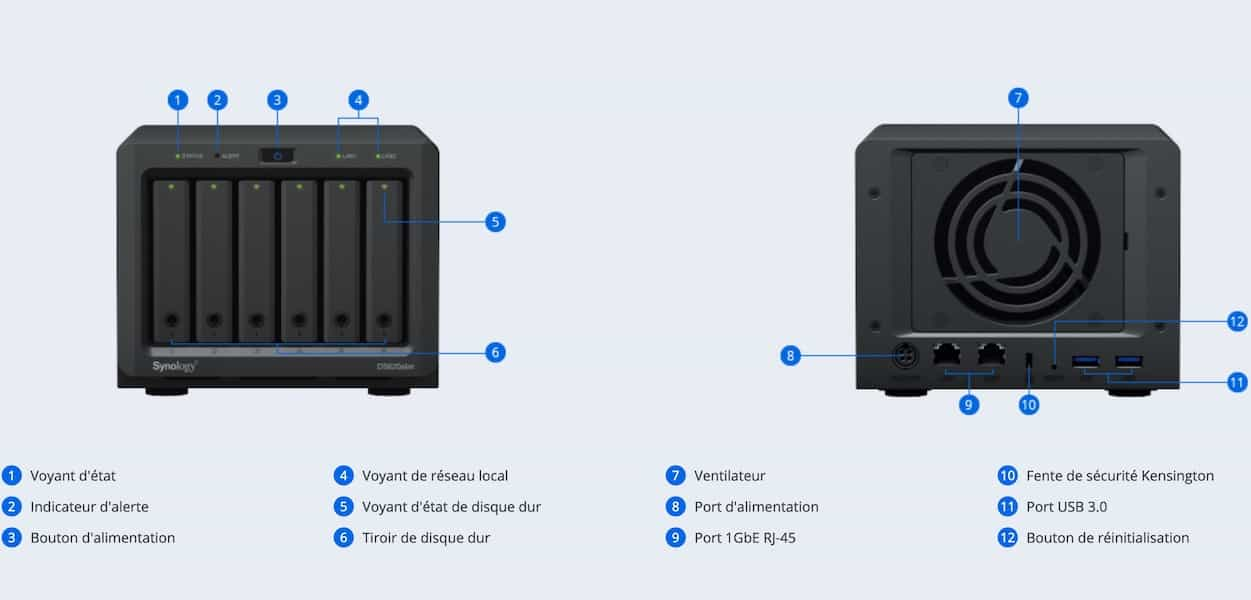 DS620slim - Synology lance le DS620slim : 6 baies, Intel J3355, 2Go de RAM, 2 USB 3.0 et 2 RJ45